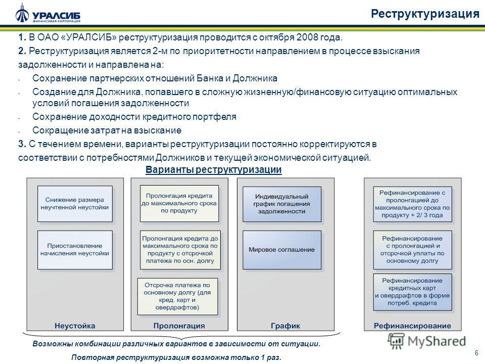 6 Реструктуризация 1. В ОАО «УРАЛСИБ» реструктуризация проводится с октября 2008 года. 2. Реструктуризация является 2-м по приоритетности направлением в процессе взыскания задолженности и направлена на: - Сохранение партнерских отношений Банка и Долж