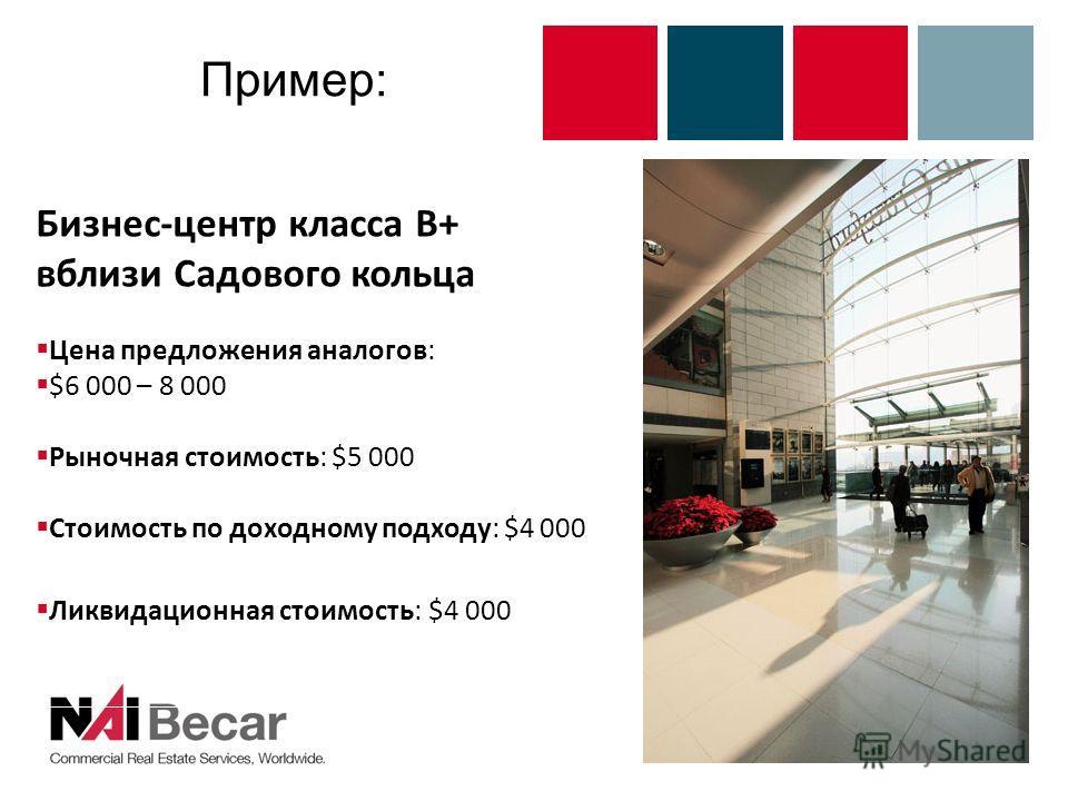 Пример: Бизнес-центр класса B+ вблизи Садового кольца Цена предложения аналогов: $6 000 – 8 000 Рыночная стоимость: $5 000 Стоимость по доходному подходу: $4 000 Ликвидационная стоимость: $4 000