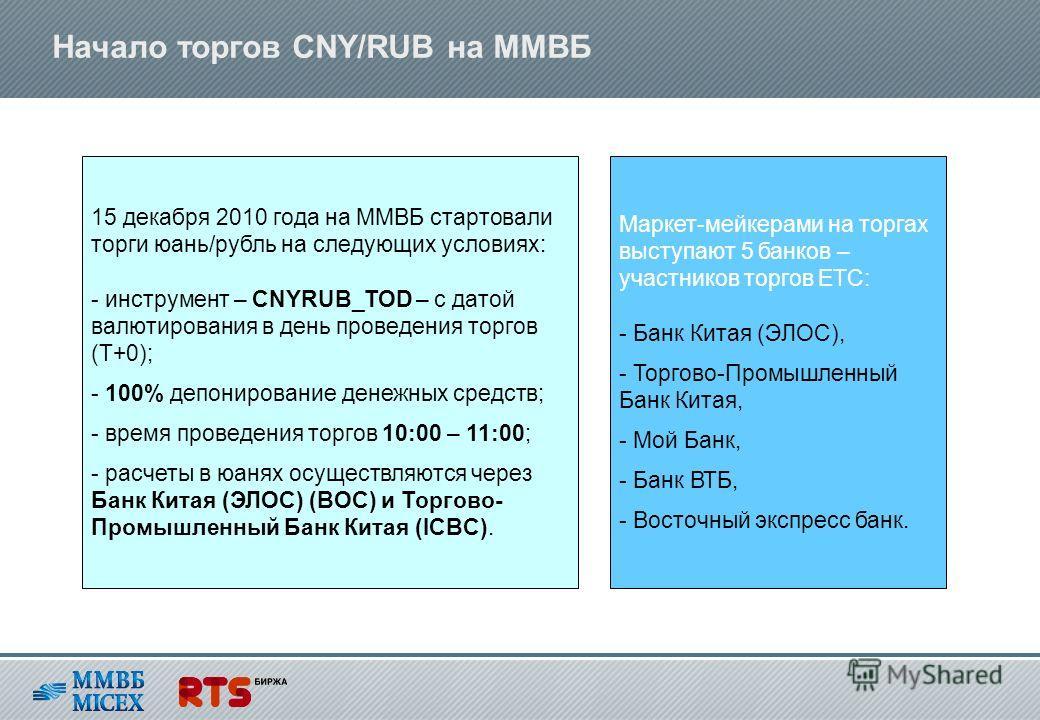 Начало торгов CNY/RUB на ММВБ 15 декабря 2010 года на ММВБ стартовали торги юань/рубль на следующих условиях: - инструмент – CNYRUB_TOD – с датой валютирования в день проведения торгов (T+0); - 100% депонирование денежных средств; - время проведения