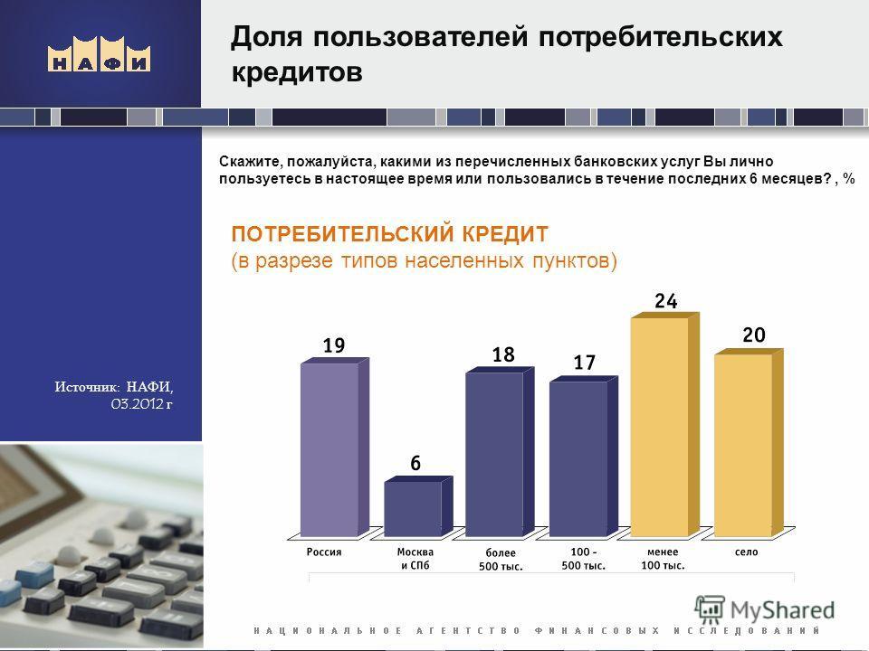 Скажите, пожалуйста, какими из перечисленных банковских услуг Вы лично пользуетесь в настоящее время или пользовались в течение последних 6 месяцев?, % Доля пользователей потребительских кредитов ПОТРЕБИТЕЛЬСКИЙ КРЕДИТ (в разрезе типов населенных пун