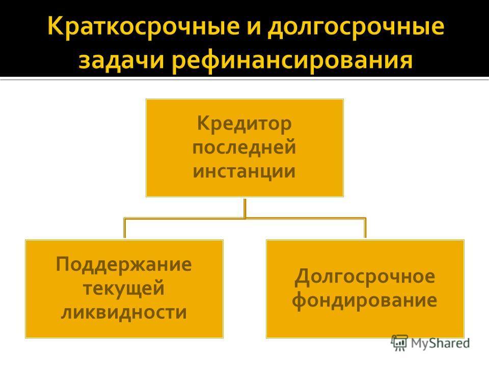 Кредитор последней инстанции Поддержание текущей ликвидности Долгосрочное фондирование