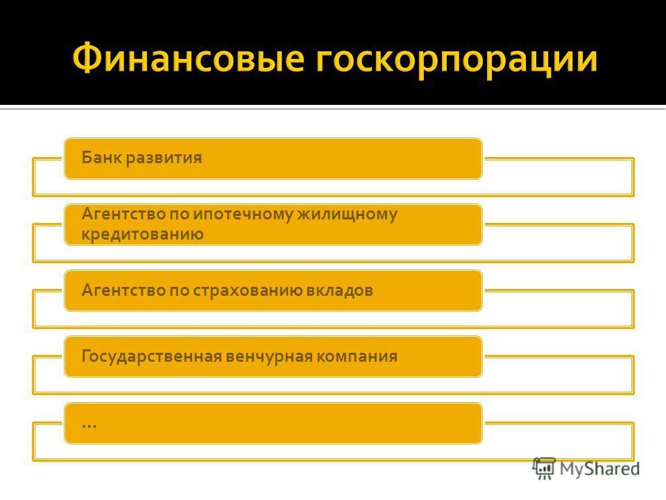 Банк развития Агентство по ипотечному жилищному кредитованию Агентство по страхованию вкладовГосударственная венчурная компания…