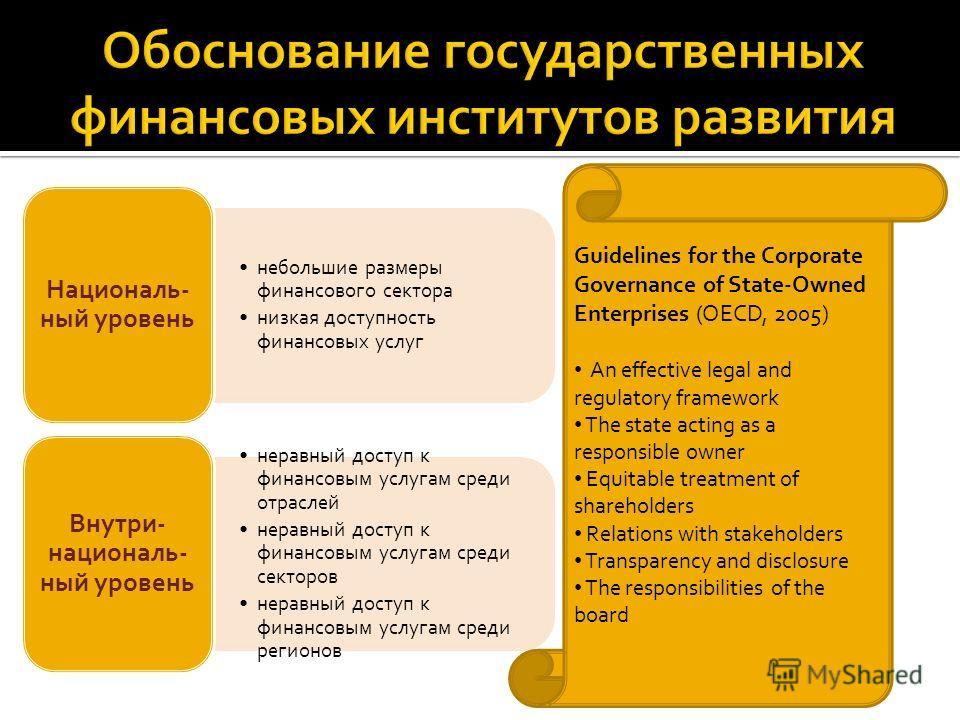 небольшие размеры финансового сектора низкая доступность финансовых услуг Националь- ный уровень неравный доступ к финансовым услугам среди отраслей неравный доступ к финансовым услугам среди секторов неравный доступ к финансовым услугам среди регион