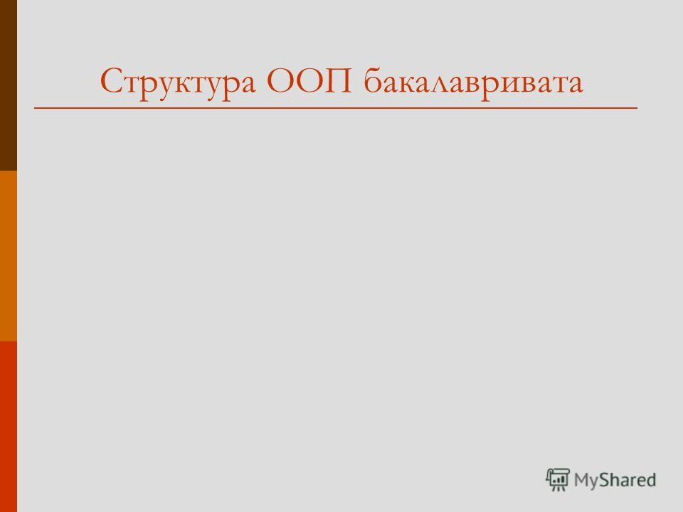 Структура ООП бакалавривата