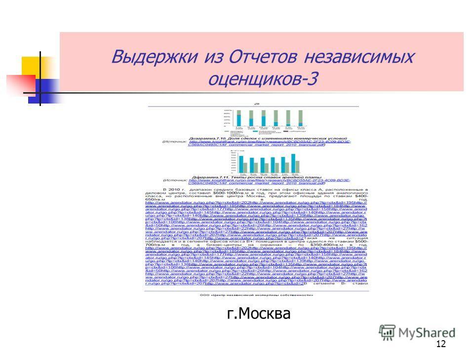 12 Выдержки из Отчетов независимых оценщиков-3 г.Москва