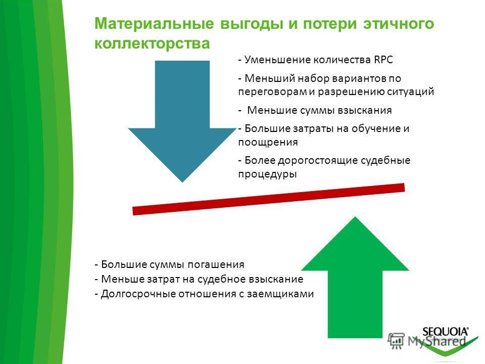 Материальные выгоды и потери этичного коллекторства - Уменьшение количества RPC - Меньший набор вариантов по переговорам и разрешению ситуаций - Меньшие суммы взыскания - Большие затраты на обучение и поощрения - Более дорогостоящие судебные процедур