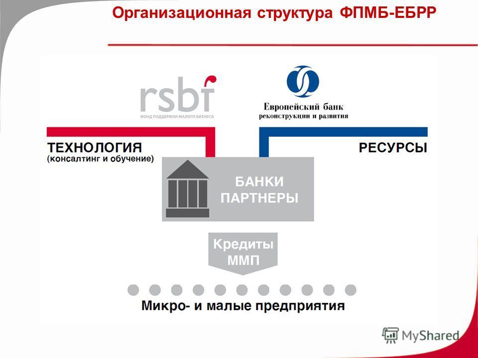 Организационная структура ФПМБ-ЕБРР