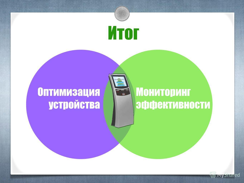 Оптимизация устройства Итог Мониторинг эффективности