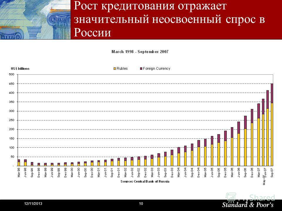 1012/11/2013 Рост кредитования отражает значительный неосвоенный спрос в России