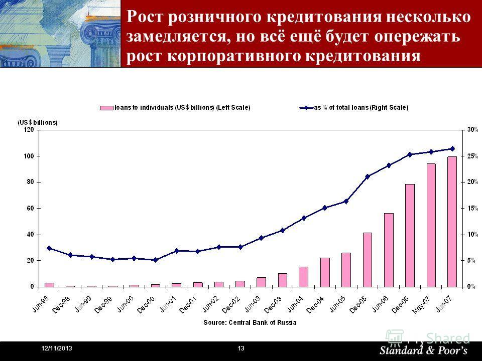1312/11/2013 Рост розничного кредитования несколько замедляется, но всё ещё будет опережать рост корпоративного кредитования