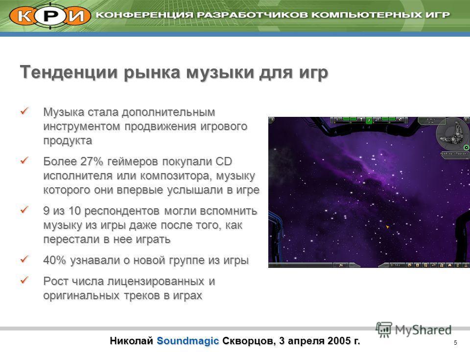 5 Николай Soundmagic Скворцов, 3 апреля 2005 г. Тенденции рынка музыки для игр Музыка стала дополнительным инструментом продвижения игрового продукта Музыка стала дополнительным инструментом продвижения игрового продукта Более 27% геймеров покупали C