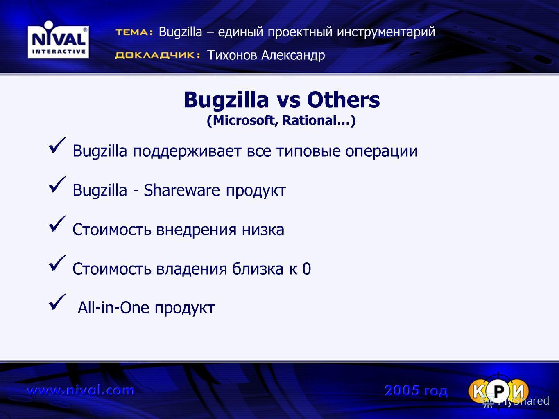 Bugzilla vs Others (Microsoft, Rational…) Bugzilla поддерживает все типовые операции Bugzilla - Shareware продукт Стоимость внедрения низка Стоимость владения близка к 0 All-in-One продукт Bugzilla – единый проектный инструментарий Тихонов Александр