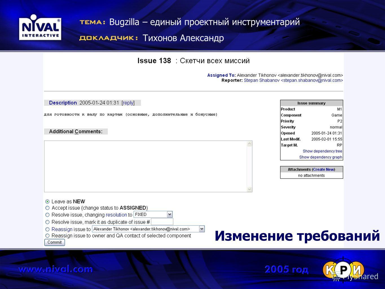 Работа с Bugzilla Bugzilla – единый проектный инструментарий Тихонов Александр Изменение требований
