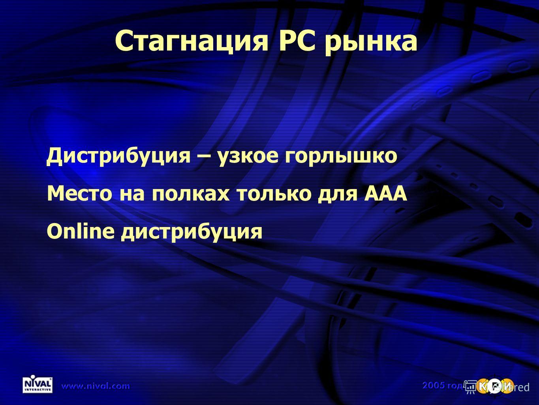 Стагнация PC рынка Дистрибуция – узкое горлышко Место на полках только для AAA Online дистрибуция