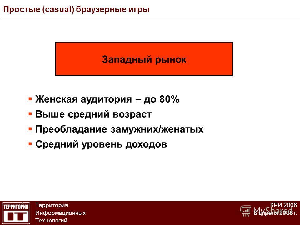 Простые (casual) браузерные игры Территория Информационных Технологий КРИ 2006 8 апреля 2006 г. Женская аудитория – до 80% Выше средний возраст Преобладание замужних/женатых Средний уровень доходов Западный рынок