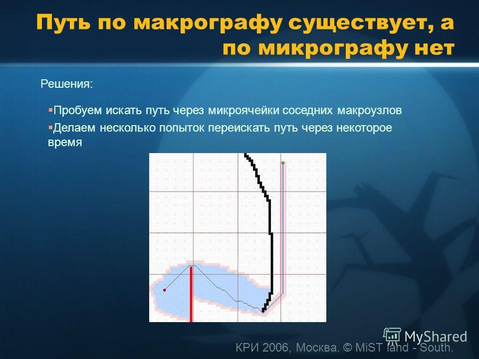 КРИ 2006, Москва. © MiST land - South. Путь по макрографу существует, а по микрографу нет Пробуем искать путь через микроячейки соседних макроузлов Делаем несколько попыток переискать путь через некоторое время Решения:
