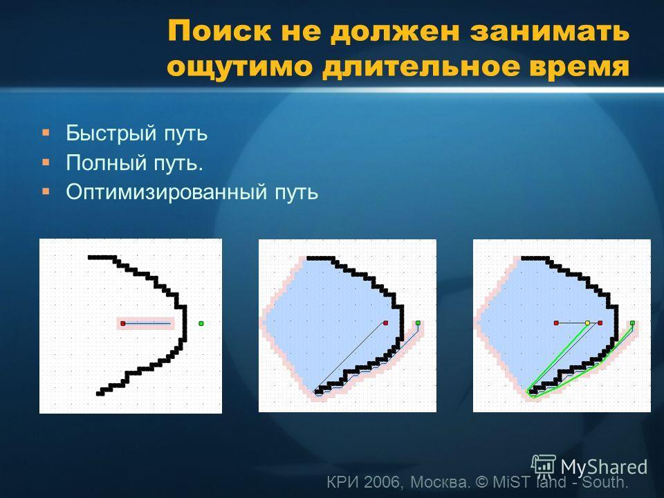 КРИ 2006, Москва. © MiST land - South. Поиск не должен занимать ощутимо длительное время Быстрый путь Полный путь. Оптимизированный путь