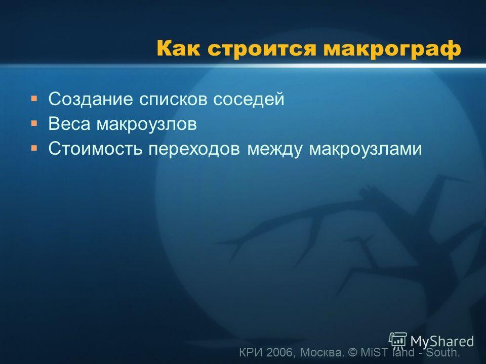 КРИ 2006, Москва. © MiST land - South. Как строится макрограф Создание списков соседей Веса макроузлов Стоимость переходов между макроузлами