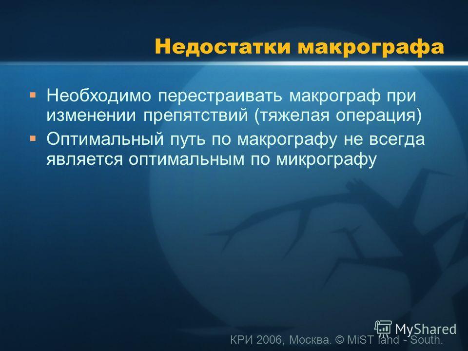 КРИ 2006, Москва. © MiST land - South. Недостатки макрографа Необходимо перестраивать макрограф при изменении препятствий (тяжелая операция) Оптимальный путь по макрографу не всегда является оптимальным по микрографу