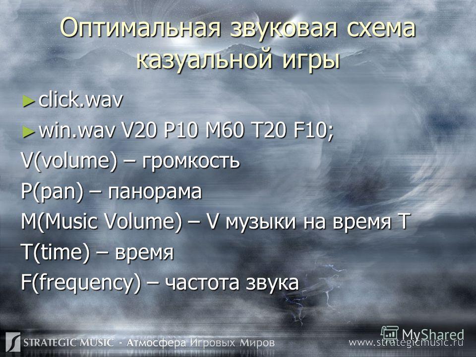 Оптимальная звуковая схема казуальной игры click.wav click.wav win.wav V20 P10 M60 T20 F10; win.wav V20 P10 M60 T20 F10; V(volume) – громкость P(pan) – панорама M(Music Volume) – V музыки на время T T(time) – время F(frequency) – частота звука