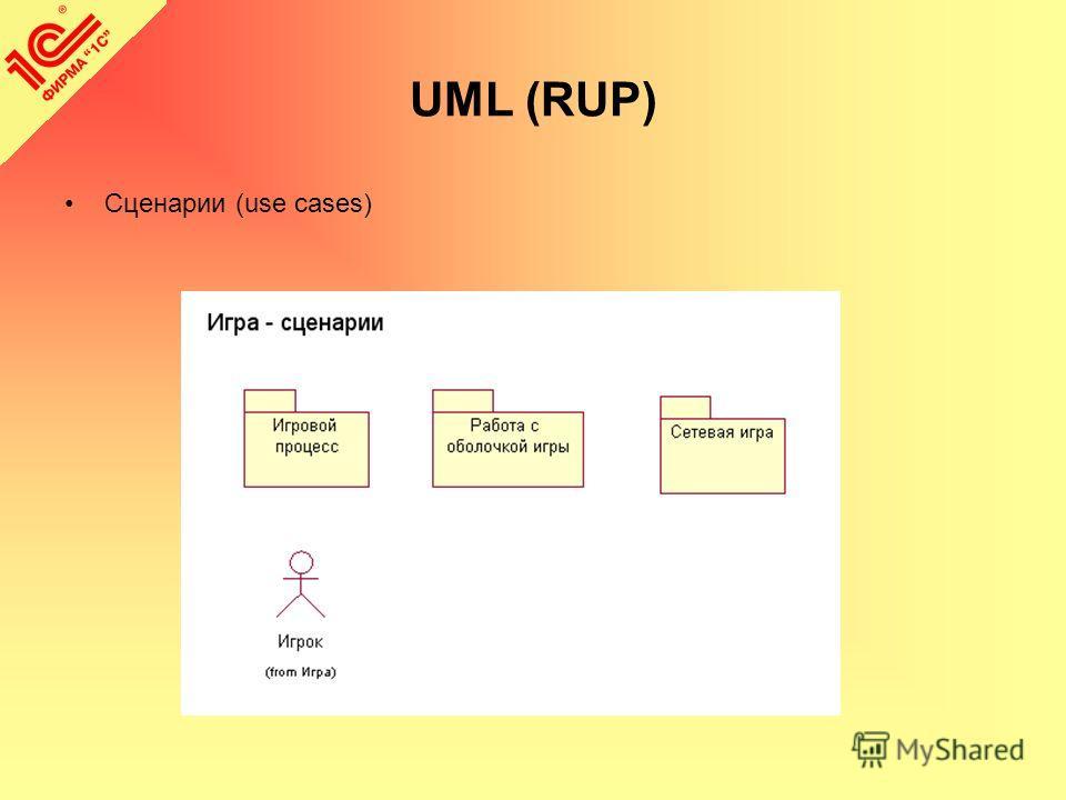 UML (RUP) Сценарии (use cases)