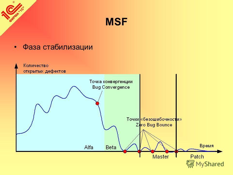 MSF Фаза стабилизации