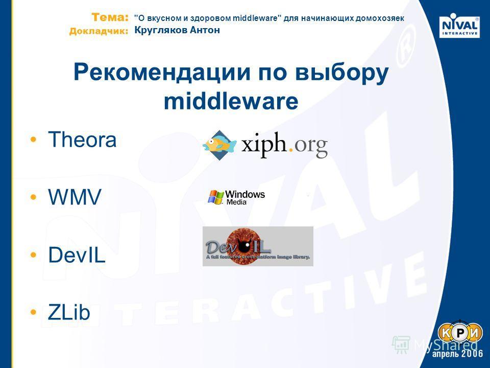 О вкусном и здоровом middleware для начинающих домохозяек Кругляков Антон Рекомендации по выбору middleware Theora WMV DevIL ZLib