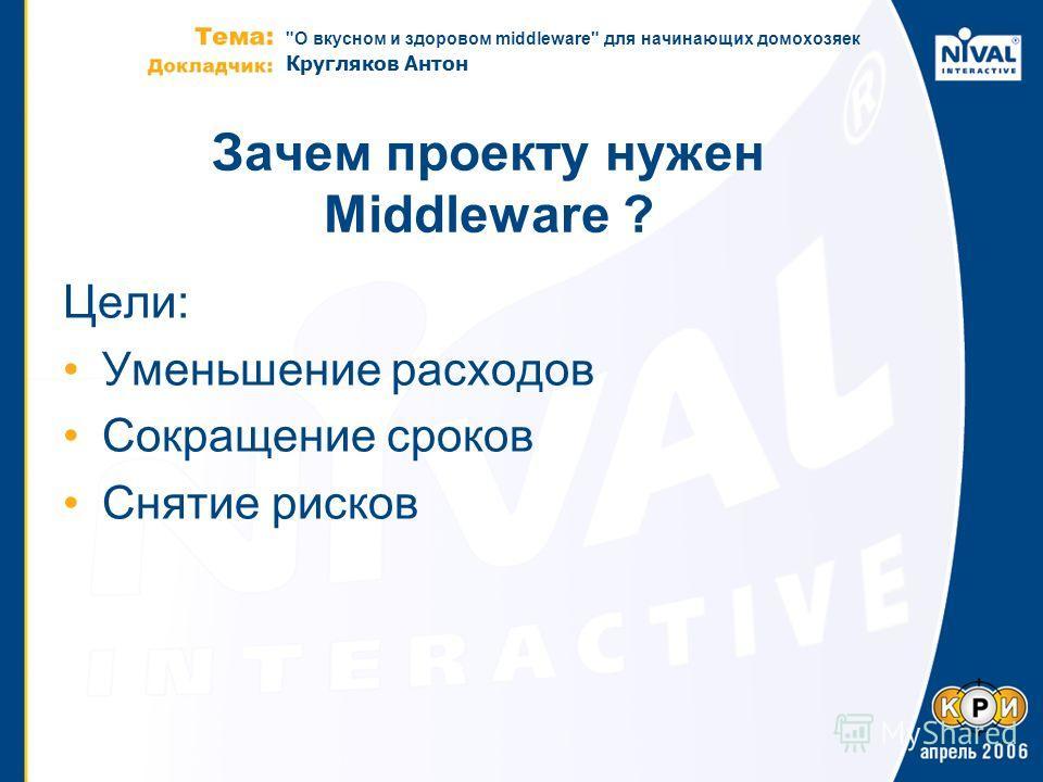 О вкусном и здоровом middleware для начинающих домохозяек Кругляков Антон Зачем проекту нужен Middleware ? Цели: Уменьшение расходов Сокращение сроков Снятие рисков