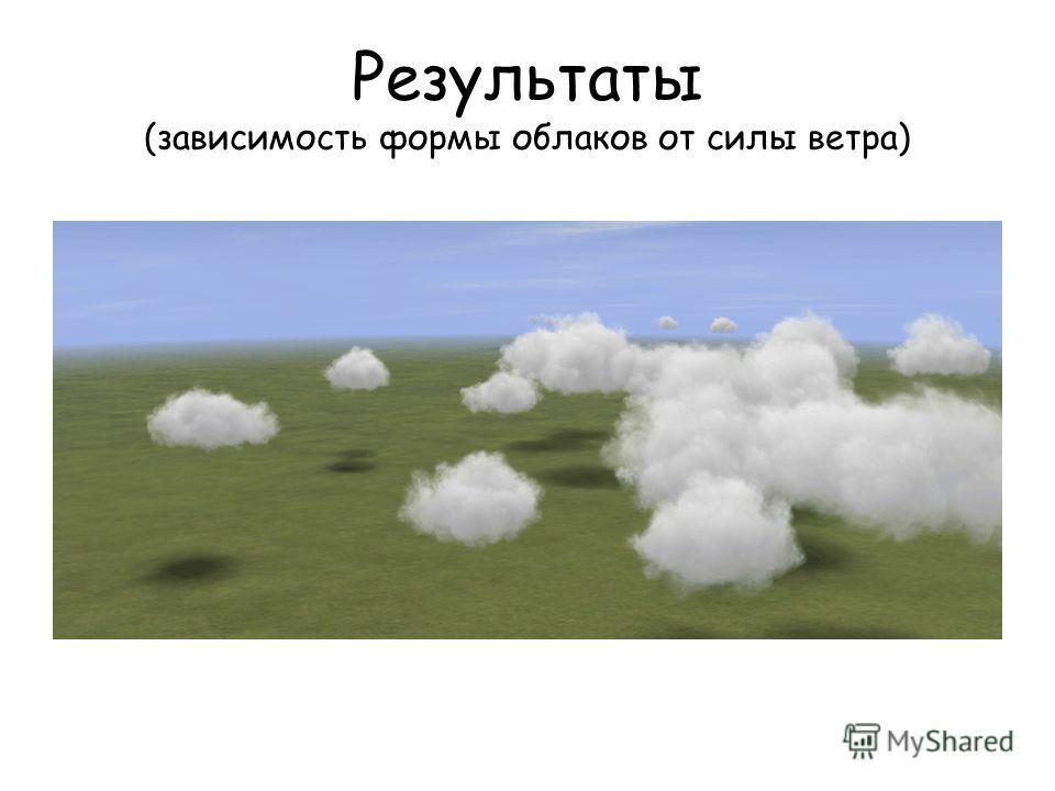 Результаты (зависимость формы облаков от силы ветра)