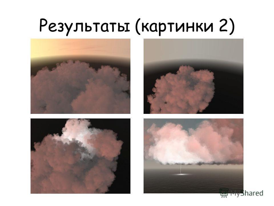 Результаты (картинки 2)