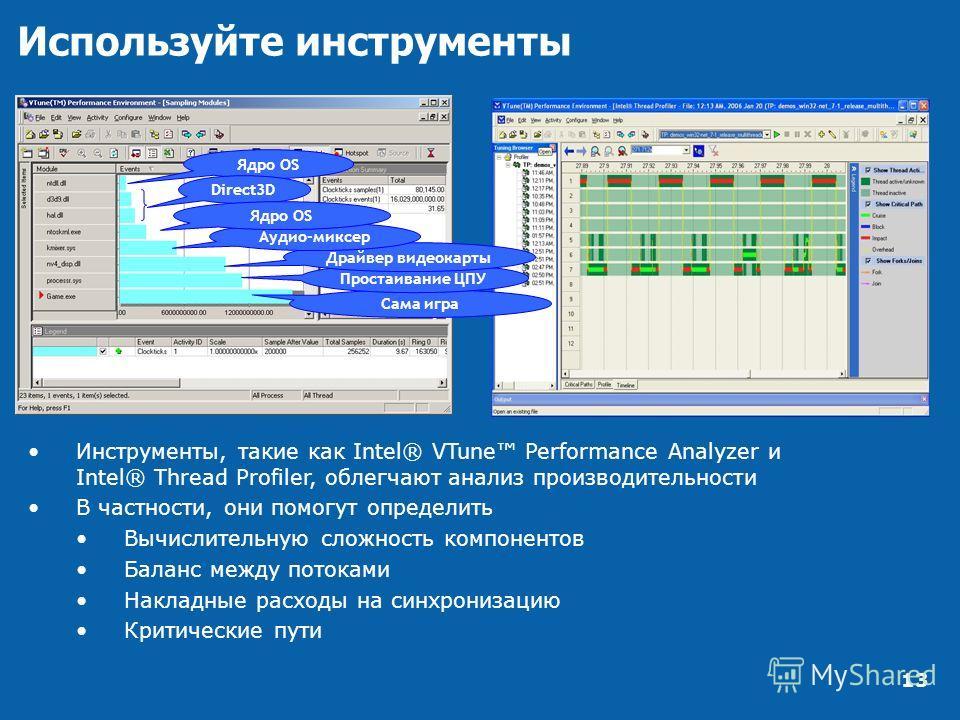 13 Ядро OS Сама игра Простаивание ЦПУ Драйвер видеокарты Аудио-миксер Direct3D Ядро OS Используйте инструменты Инструменты, такие как Intel® VTune Performance Analyzer и Intel® Thread Profiler, облегчают анализ производительности В частности, они пом