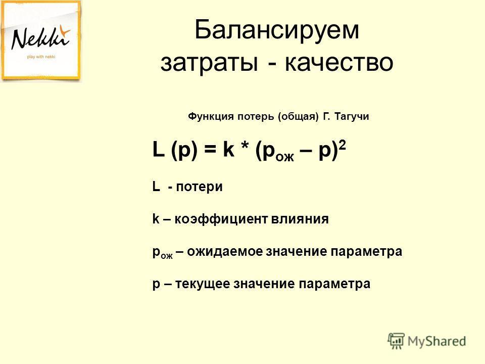 Балансируем затраты - качество Функция потерь (общая) Г. Тагучи L (p) = k * (p ож – p) 2 L - потери k – коэффициент влияния p ож – ожидаемое значение параметра p – текущее значение параметра