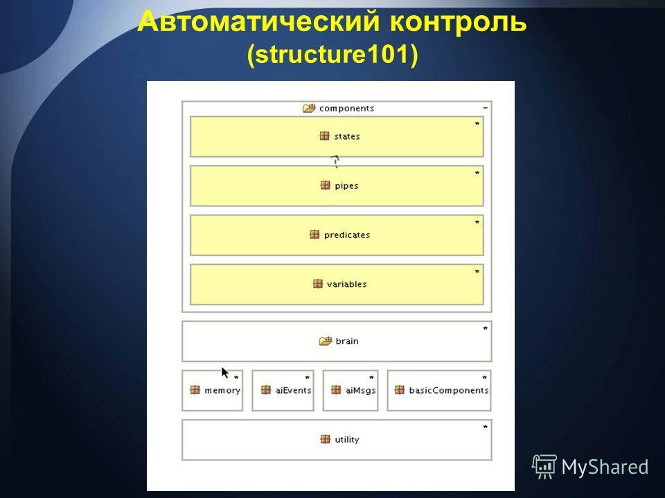 Автоматический контроль (structure101)