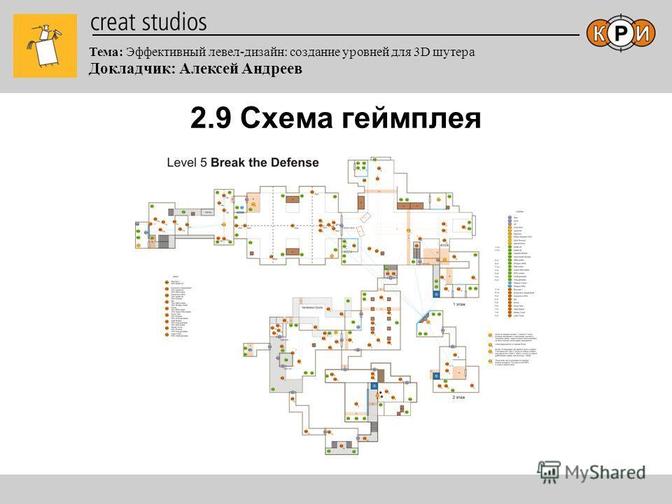 Тема: Эффективный левел-дизайн: создание уровней для 3D шутера Докладчик: Алексей Андреев 2.9 Схема геймплея