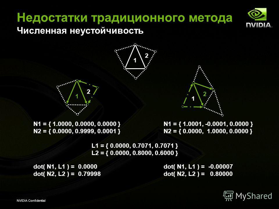 NVIDIA Confidential Недостатки традиционного метода N1 = { 1.0000, 0.0000, 0.0000 } N2 = { 0.0000, 0.9999, 0.0001 } 1 2 1 2 1 2 N1 = { 1.0001, -0.0001, 0.0000 } N2 = { 0.0000, 1.0000, 0.0000 } L1 = { 0.0000, 0.7071, 0.7071 } L2 = { 0.0000, 0.8000, 0.