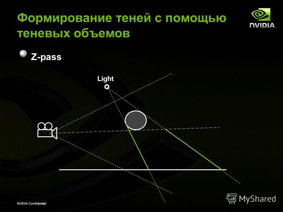 NVIDIA Confidential Формирование теней с помощью теневых объемов Z-pass Light