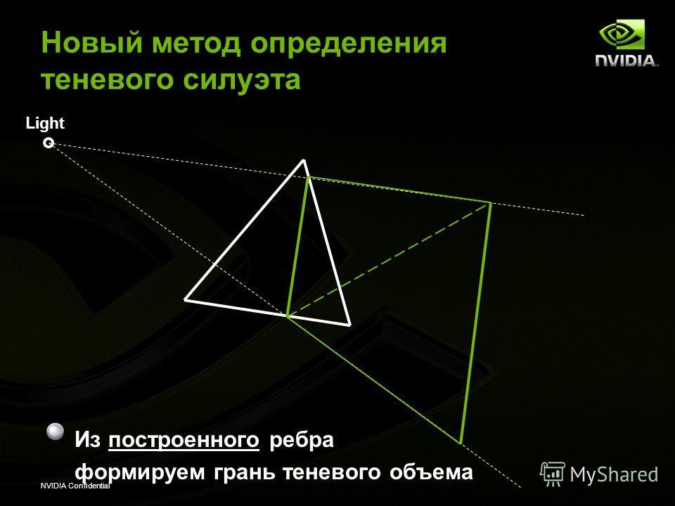 NVIDIA Confidential Light Новый метод определения теневого силуэта Из построенного ребра формируем грань теневого объема