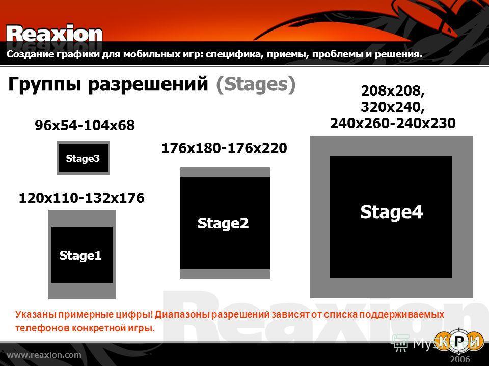 Создание графики для мобильных игр: специфика, приемы, проблемы и решения. www.reaxion.com 2006 Группы разрешений (Stages) Указаны примерные цифры! Диапазоны разрешений зависят от списка поддерживаемых телефонов конкретной игры. 96x54-104x68 176x180-