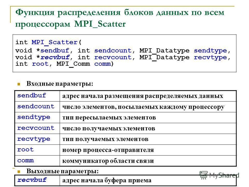 кафедра ЮНЕСКО по НИТ 15 Функция распределения блоков данных по всем процессорам MPI_Scatter Входные параметры: Выходные параметры: recvbuf адрес начала буфера приема int MPI_Scatter( void *sendbuf, int sendcount, MPI_Datatype sendtype, void *recvbuf