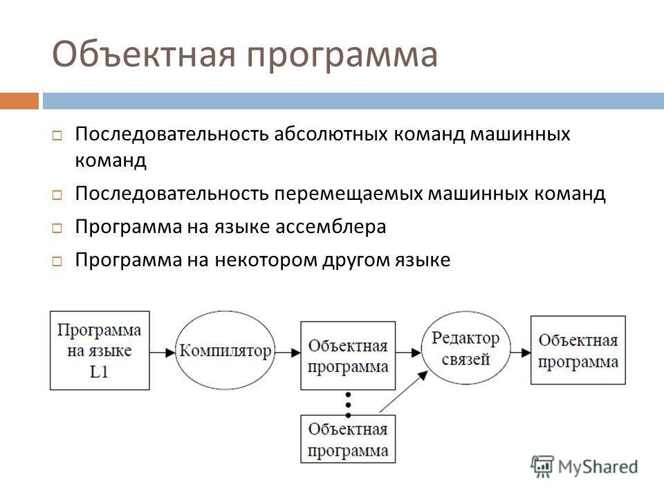 Объектная программа Последовательность абсолютных команд машинных команд Последовательность перемещаемых машинных команд Программа на языке ассемблера Программа на некотором другом языке