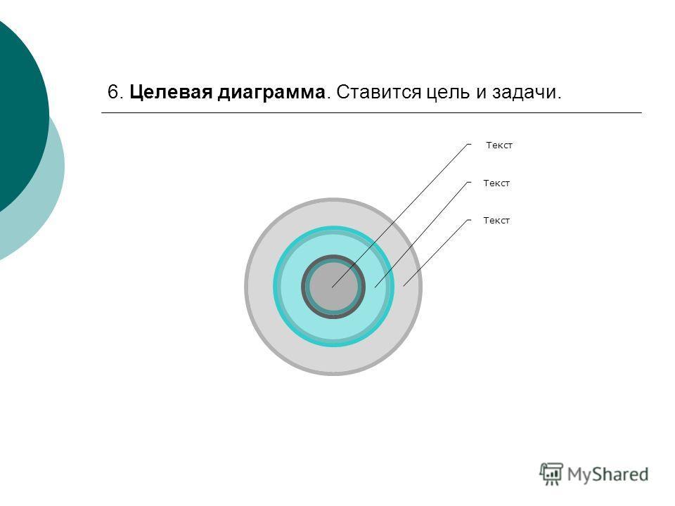 6. Целевая диаграмма. Ставится цель и задачи. Текст