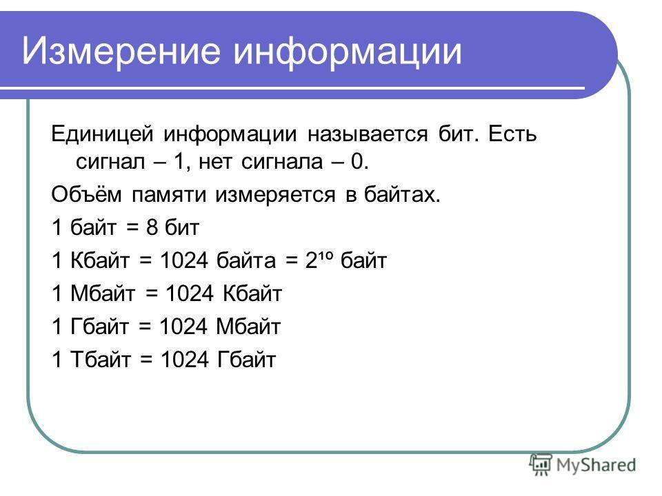 Измерение информации Единицей информации называется бит. Есть сигнал – 1, нет сигнала – 0. Объём памяти измеряется в байтах. 1 байт = 8 бит 1 Кбайт = 1024 байта = 2¹º байт 1 Мбайт = 1024 Кбайт 1 Гбайт = 1024 Мбайт 1 Тбайт = 1024 Гбайт