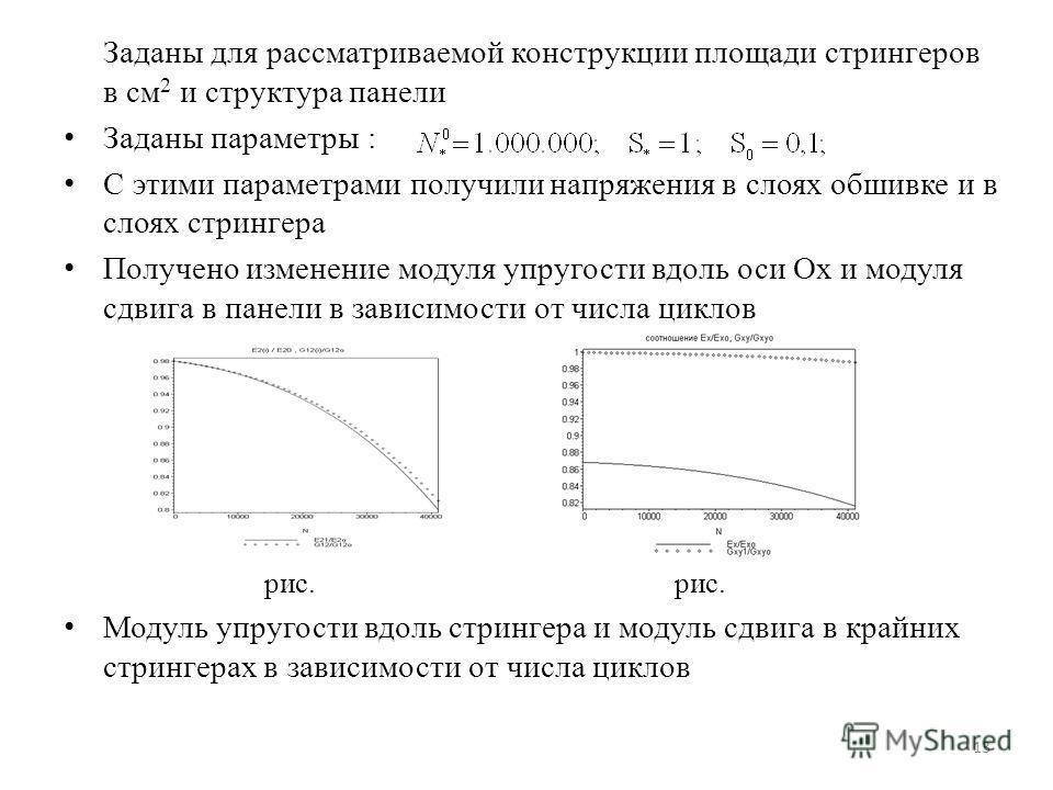 13 Заданы для рассматриваемой конструкции площади стрингеров в см 2 и структура панели Заданы параметры : С этими параметрами получили напряжения в слоях обшивке и в слоях стрингера Получено изменение модуля упругости вдоль оси Ox и модуля сдвига в п