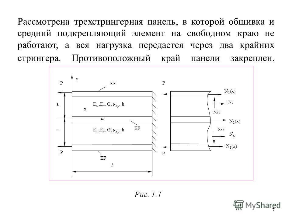 7 Рассмотрена трехстрингерная панель, в которой обшивка и средний подкрепляющий элемент на свободном краю не работают, а вся нагрузка передается через два крайних стрингера. Противоположный край панели закреплен. Рис. 1.1 E x,E y, G, xy, h a a P P EF