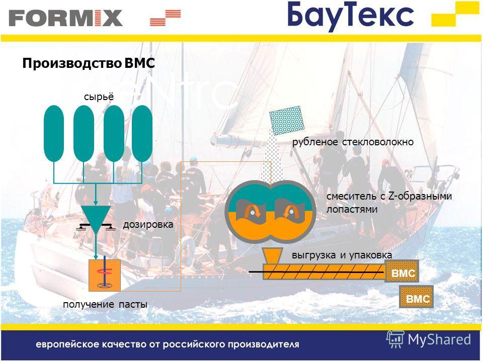 Производство ВMC получение пасты сырьё дозировка рубленое стекловолокно смеситель с Z-образными лопастями BMC выгрузка и упаковка BMC