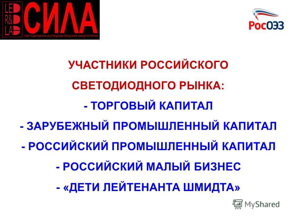 УЧАСТНИКИ РОССИЙСКОГО CВЕТОДИОДНОГО РЫНКА: - ТОРГОВЫЙ КАПИТАЛ - ЗАРУБЕЖНЫЙ ПРОМЫШЛЕННЫЙ КАПИТАЛ - РОССИЙСКИЙ ПРОМЫШЛЕННЫЙ КАПИТАЛ - РОССИЙСКИЙ МАЛЫЙ БИЗНЕС - «ДЕТИ ЛЕЙТЕНАНТА ШМИДТА»