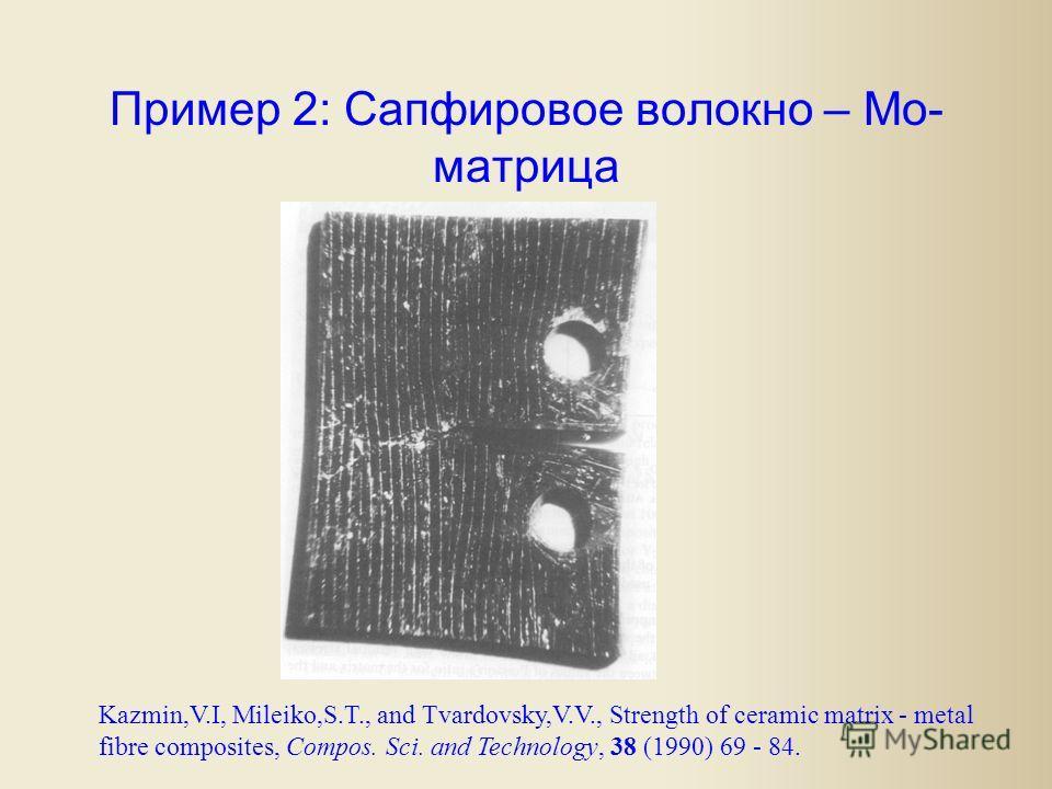 Пример 2: Сапфировое волокно – Мо- матрица Kazmin,V.I, Mileiko,S.T., and Tvardovsky,V.V., Strength of ceramic matrix - metal fibre composites, Compos. Sci. and Technology, 38 (1990) 69 - 84.