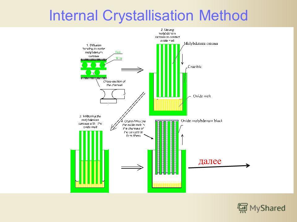 Internal Crystallisation Method далее