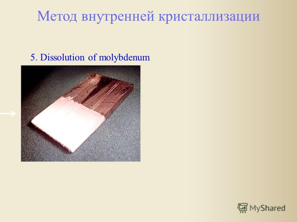 Метод внутренней кристаллизации 5. Dissolution of molybdenum