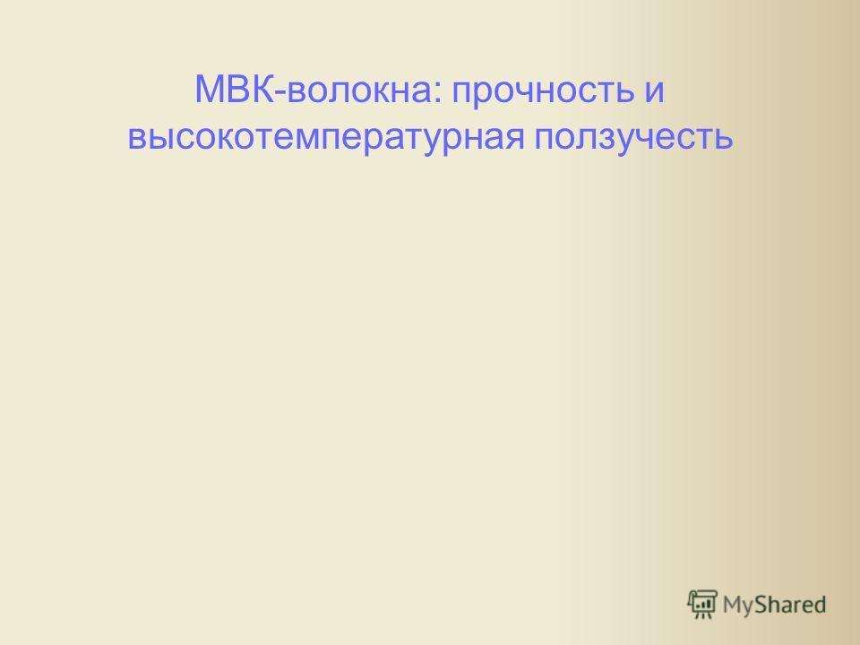 МВК-волокна: прочность и высокотемпературная ползучесть